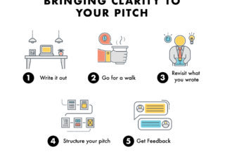 Bringing Clarity to your Pitch