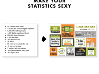 Make your Statistics Sexy