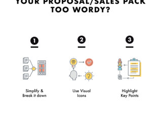 Your proposal/sales pack too wordy?