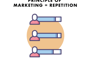 Power of Marketing = Repetition