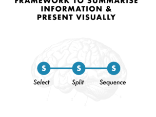 [ SERIES ] Framework to Summarise Information and Present Visually