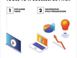Tools to a Successful Pitch