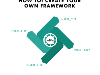 HOW TO: Create Your Own Framework