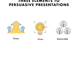 Presentation Tips for Getting People to Actually Become Persuaded